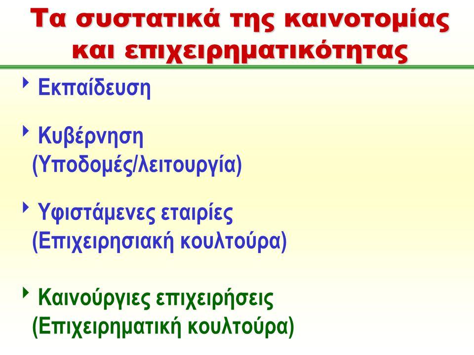  Εκπαίδευση  Κυβέρνηση (Υποδομές/λειτουργία)  Υφιστάμενες εταιρίες (Επιχειρησιακή κουλτούρα)  Καινούργιες επιχειρήσεις (Επιχειρηματική κουλτούρα) Τα συστατικά της καινοτομίας και επιχειρηματικότητας