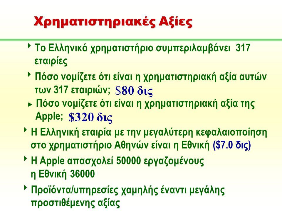 Χρηματιστηριακές Αξίες  Το Ελληνικό χρηματιστήριο συμπεριλαμβάνει 317 εταιρίες  Πόσο νομίζετε ότι είναι η χρηματιστηριακή αξία αυτών των 317 εταιριών; $80 δις ► Πόσο νομίζετε ότι είναι η χρηματιστηριακή αξία της Apple;  Η Ελληνική εταιρία με την μεγαλύτερη κεφαλαιοποίηση στο χρηματιστήριο Αθηνών είναι η Εθνική ($7.0 δις)  Η Apple απασχολεί 50000 εργαζομένους η Εθνική 36000  Προϊόντα/υπηρεσίες χαμηλής έναντι μεγάλης προστιθέμενης αξίας $320 δις