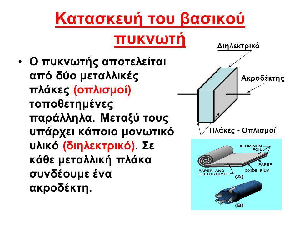 Κατασκευή του βασικού πυκνωτή Ο πυκνωτής αποτελείται από δύο μεταλλικές πλάκες (οπλισμοί) τοποθετημένες παράλληλα. Μεταξύ τους υπάρχει κάποιο μονωτικό