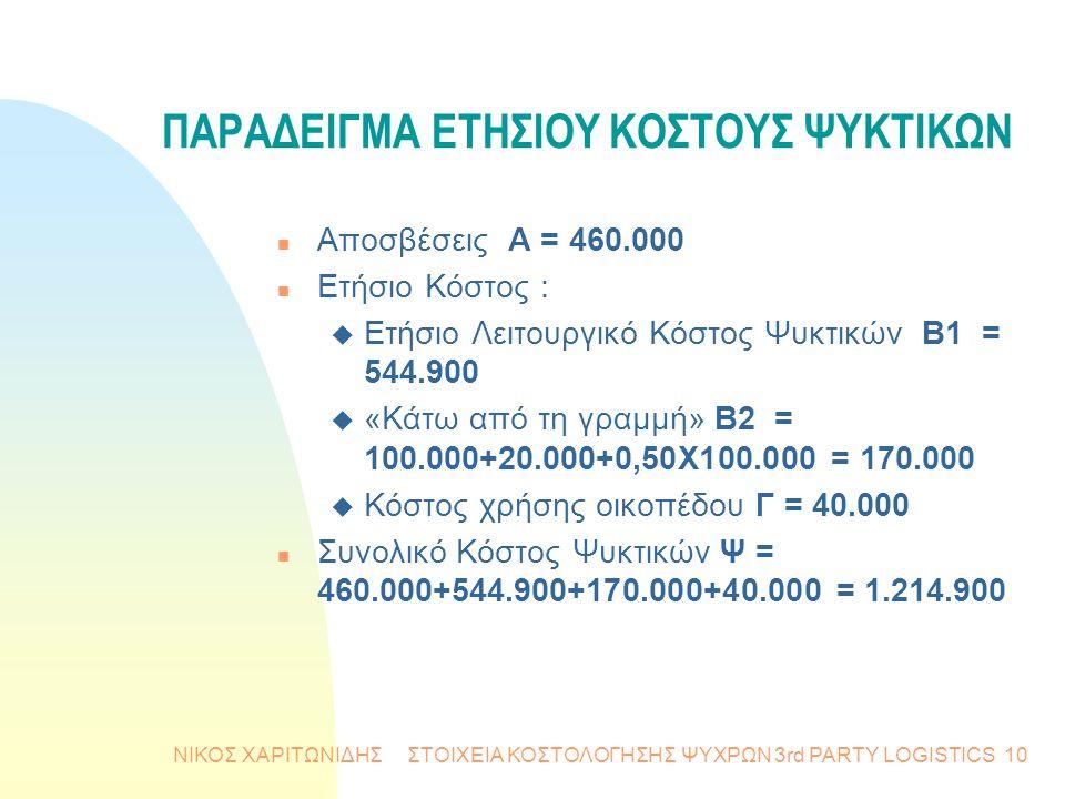 ΝΙΚΟΣ ΧΑΡΙΤΩΝΙΔΗΣ ΣΤΟΙΧΕΙΑ ΚΟΣΤΟΛΟΓΗΣΗΣ ΨΥΧΡΩΝ 3rd PARTY LOGISTICS10 ΠΑΡΑΔΕΙΓΜΑ ΕΤΗΣΙΟΥ ΚΟΣΤΟΥΣ ΨΥΚΤΙΚΩΝ n Αποσβέσεις Α = 460.000 n Ετήσιο Κόστος : u