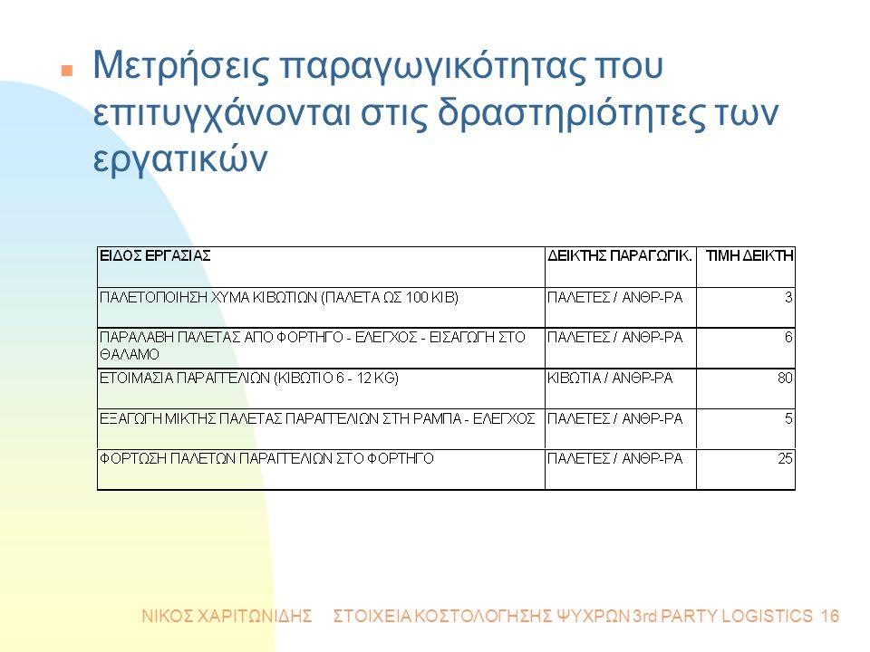 ΝΙΚΟΣ ΧΑΡΙΤΩΝΙΔΗΣ ΣΤΟΙΧΕΙΑ ΚΟΣΤΟΛΟΓΗΣΗΣ ΨΥΧΡΩΝ 3rd PARTY LOGISTICS16 n Μετρήσεις παραγωγικότητας που επιτυγχάνονται στις δραστηριότητες των εργατικών
