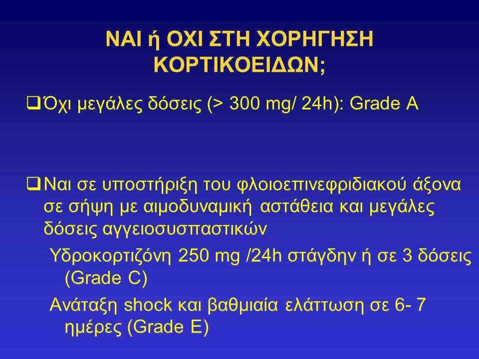 ΝΑΙ ή ΟΧΙ ΣΤΗ ΧΟΡΗΓΗΣΗ ΚΟΡΤΙΚΟΕΙΔΩΝ;  Όχι μεγάλες δόσεις (> 300 mg/ 24h): Grade A  Ναι σε υποστήριξη του φλοιοεπινεφριδιακού άξονα σε σήψη με αιμοδυναμική αστάθεια και μεγάλες δόσεις αγγειοσυσπαστικών Υδροκορτιζόνη 250 mg /24h στάγδην ή σε 3 δόσεις (Grade C) Ανάταξη shock και βαθμιαία ελάττωση σε 6- 7 ημέρες (Grade E)