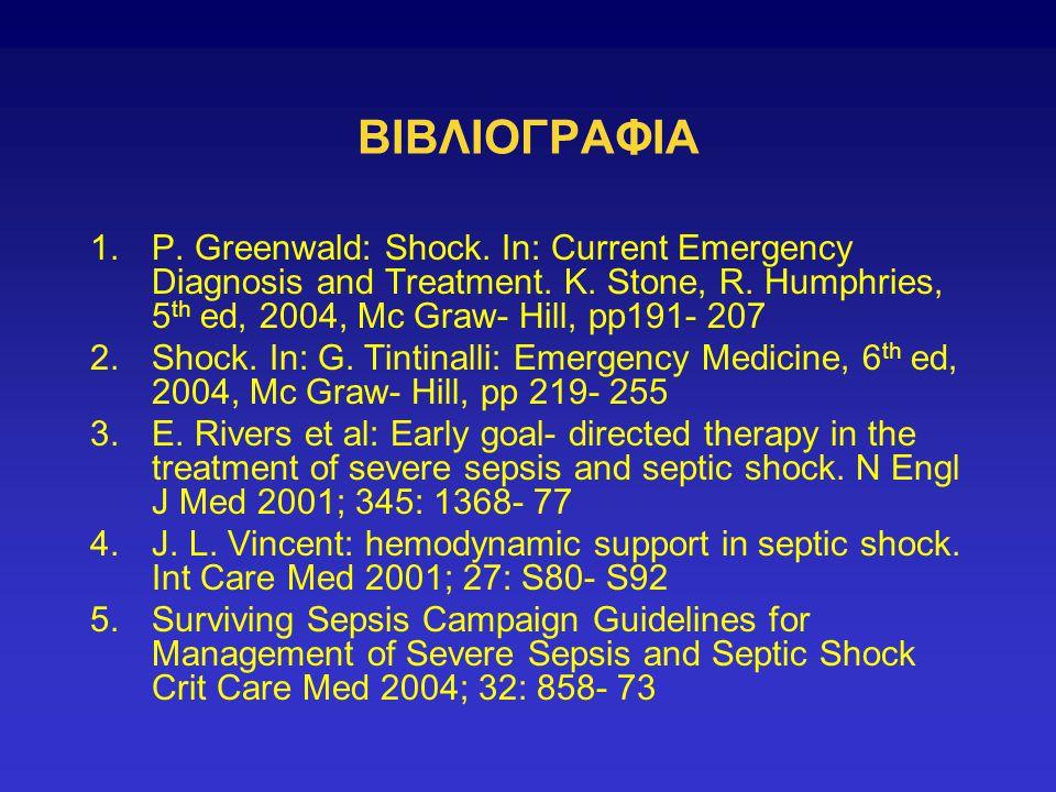 ΒΙΒΛΙΟΓΡΑΦΙΑ 1.P. Greenwald: Shock. In: Current Emergency Diagnosis and Treatment. K. Stone, R. Humphries, 5 th ed, 2004, Mc Graw- Hill, pp191- 207 2.