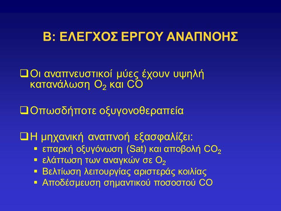 Β: ΕΛΕΓΧΟΣ ΕΡΓΟΥ ΑΝΑΠΝΟΗΣ  Oι αναπνευστικοί μύες έχουν υψηλή κατανάλωση Ο 2 και CO  Οπωσδήποτε οξυγονοθεραπεία  Η μηχανική αναπνοή εξασφαλίζει:  επαρκή οξυγόνωση (Sat) και αποβολή CO 2  ελάττωση των αναγκών σε Ο 2  Βελτίωση λειτουργίας αριστεράς κοιλίας  Αποδέσμευση σημαντικού ποσοστού CO