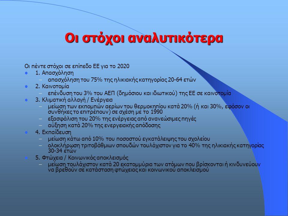 Οι στόχοι αναλυτικότερα Οι πέντε στόχοι σε επίπεδο ΕΕ για το 2020 1.