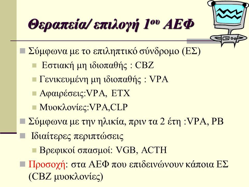 Θεραπεία/ επιλογή 1 ου ΑΕΦ Σύμφωνα με το επιληπτικό σύνδρομο (ΕΣ) Εστιακή μη ιδιοπαθής : CBZ Γενικευμένη μη ιδιοπαθής : VPA Αφαιρέσεις:VPA, ETX Μυοκλο