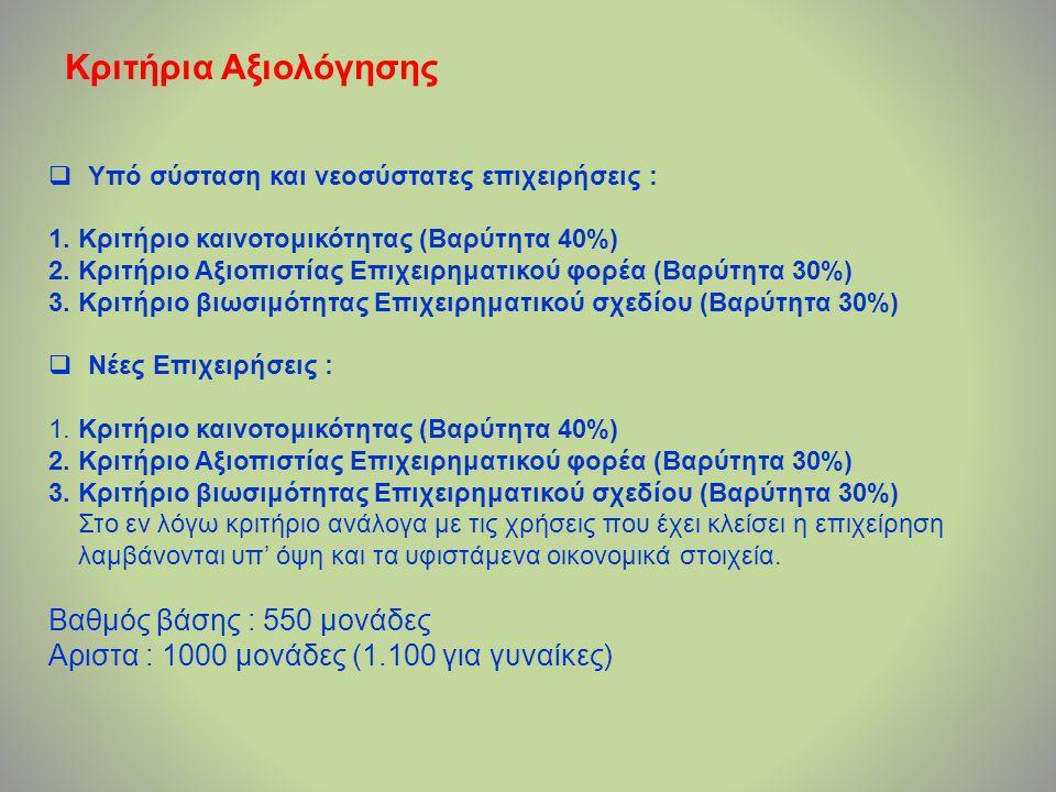 Κριτήρια Αξιολόγησης  Υπό σύσταση και νεοσύστατες επιχειρήσεις : 1. Κριτήριο καινοτομικότητας (Βαρύτητα 40%) 2. Κριτήριο Αξιοπιστίας Επιχειρηματικού
