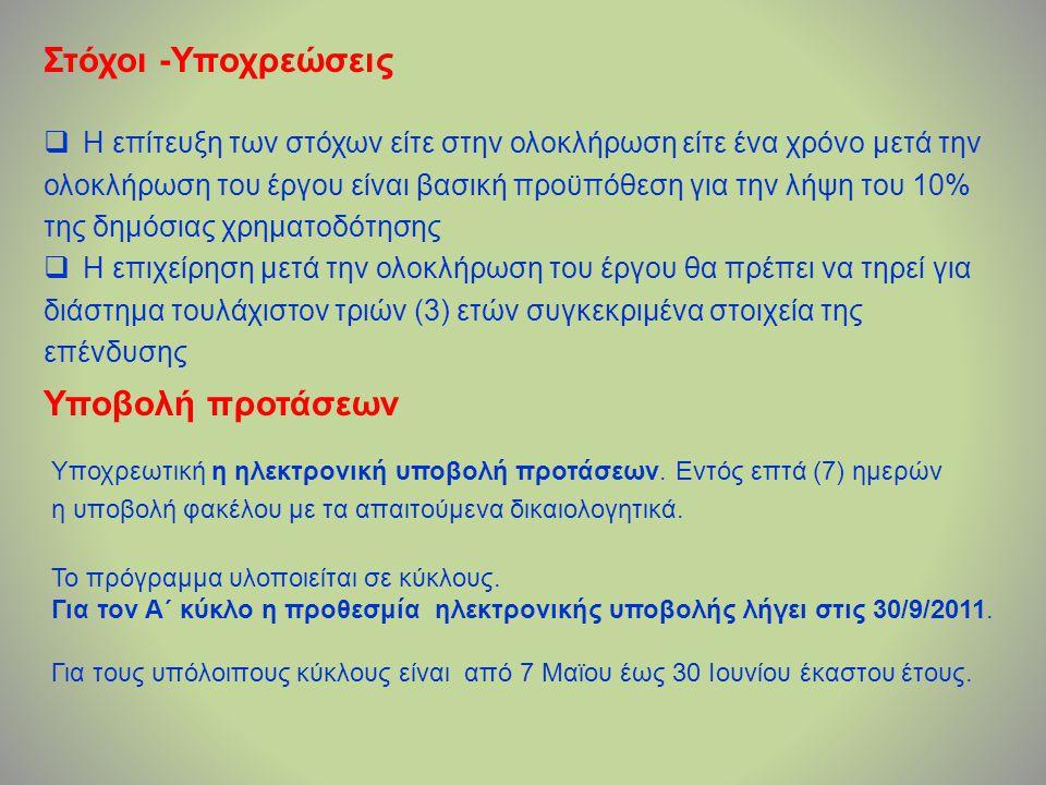 Πληροφορίες Ιστοσελίδες www.startupgreece.gr www.ggb.gr www.antagonistikotita.gr www.efepae.gr www.espa.gr Γενική Γραμματεία Βιομηχανίας EΦΕΠΑΕ και εταίροι του Επιμελητήρια, Αναπτυξιακοί Φορείς μέλη των εταίρων του ΕΦΕΠΑΕ Συνεταιριστικές Τράπεζες KEΠΑ-ΑΝΕΜ (για τις Περιφέρειες της Κεντρικής και Δυτικής Μακεδονίας) www.e-kepa.gr/ τηλ.