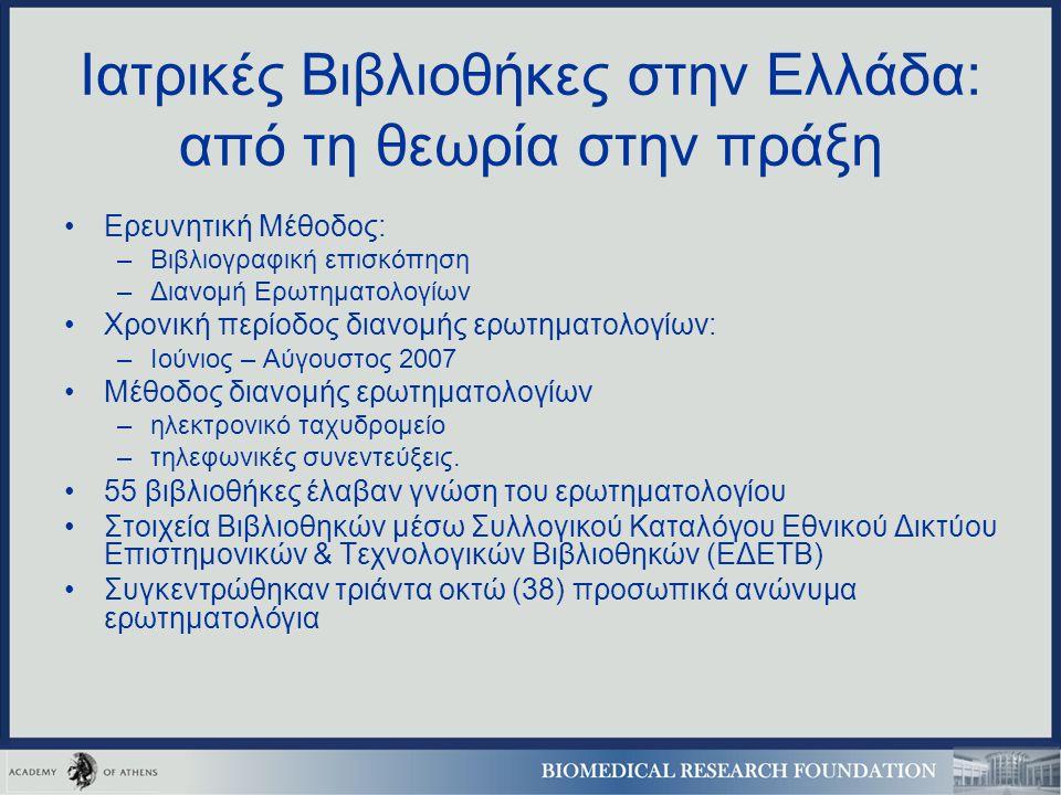 Ιατρικές Βιβλιοθήκες στην Ελλάδα: από τη θεωρία στην πράξη Ερευνητική Μέθοδος: –Βιβλιογραφική επισκόπηση –Διανομή Ερωτηματολογίων Χρονική περίοδος διανομής ερωτηματολογίων: –Ιούνιος – Αύγουστος 2007 Μέθοδος διανομής ερωτηματολογίων –ηλεκτρονικό ταχυδρομείο –τηλεφωνικές συνεντεύξεις.