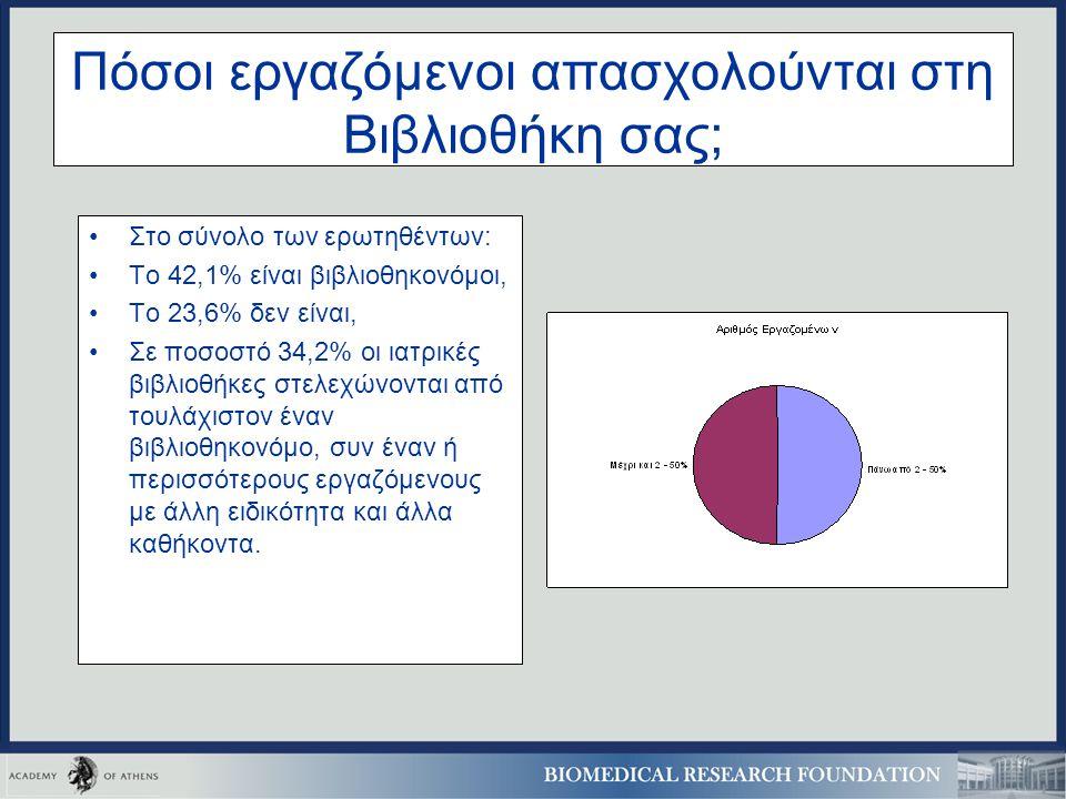 Πόσοι εργαζόμενοι απασχολούνται στη Βιβλιοθήκη σας; Στο σύνολο των ερωτηθέντων: Το 42,1% είναι βιβλιοθηκονόμοι, Το 23,6% δεν είναι, Σε ποσοστό 34,2% οι ιατρικές βιβλιοθήκες στελεχώνονται από τουλάχιστον έναν βιβλιοθηκονόμο, συν έναν ή περισσότερους εργαζόμενους με άλλη ειδικότητα και άλλα καθήκοντα.