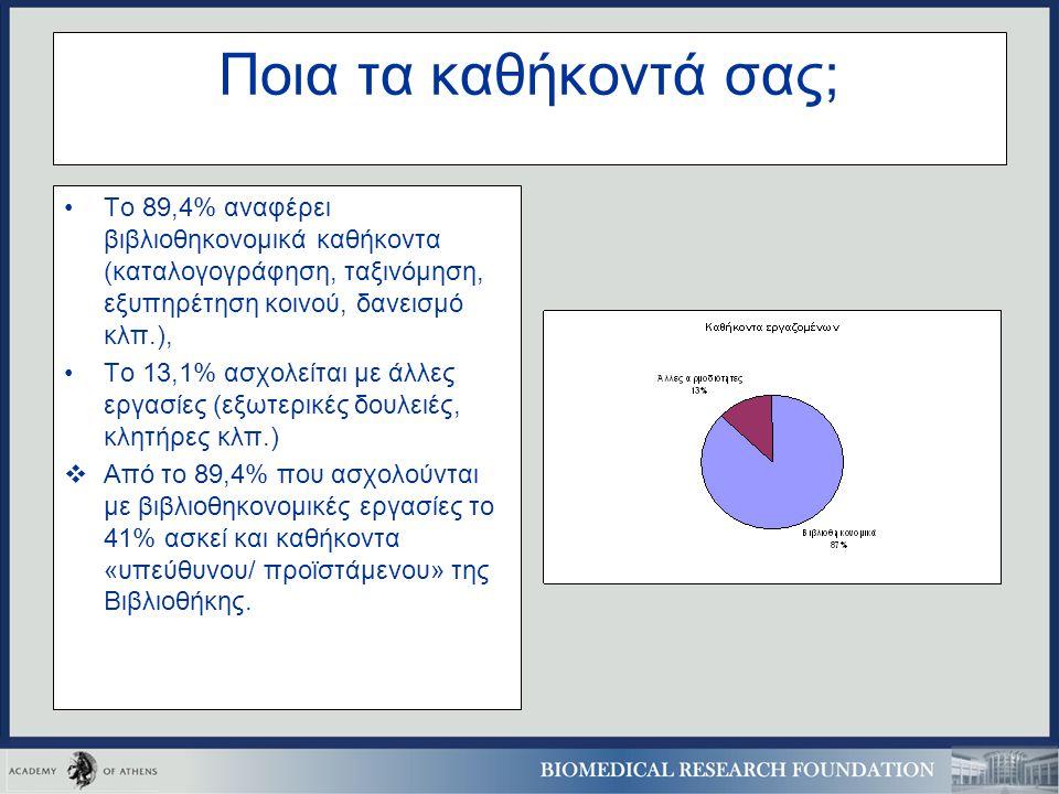 Ποια τα καθήκοντά σας; Το 89,4% αναφέρει βιβλιοθηκονομικά καθήκοντα (καταλογογράφηση, ταξινόμηση, εξυπηρέτηση κοινού, δανεισμό κλπ.), Το 13,1% ασχολείται με άλλες εργασίες (εξωτερικές δουλειές, κλητήρες κλπ.)  Από το 89,4% που ασχολούνται με βιβλιοθηκονομικές εργασίες το 41% ασκεί και καθήκοντα «υπεύθυνου/ προϊστάμενου» της Βιβλιοθήκης.