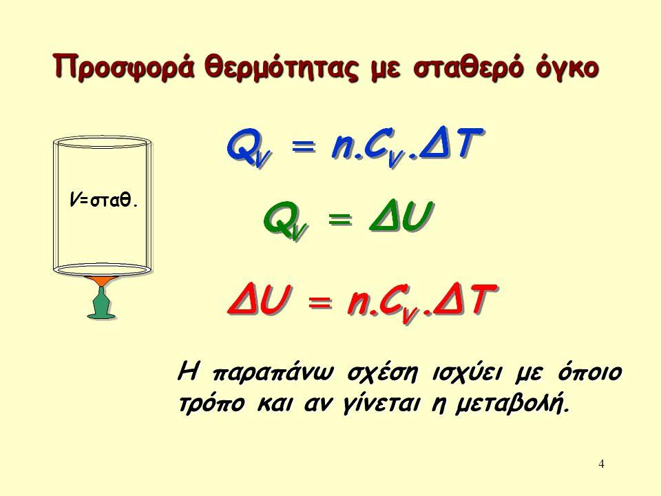 4 Προσφορά θερμότητας με σταθερό όγκο Η παραπάνω σχέση ισχύει με όποιο τρόπο και αν γίνεται η μεταβολή. V=σταθ.