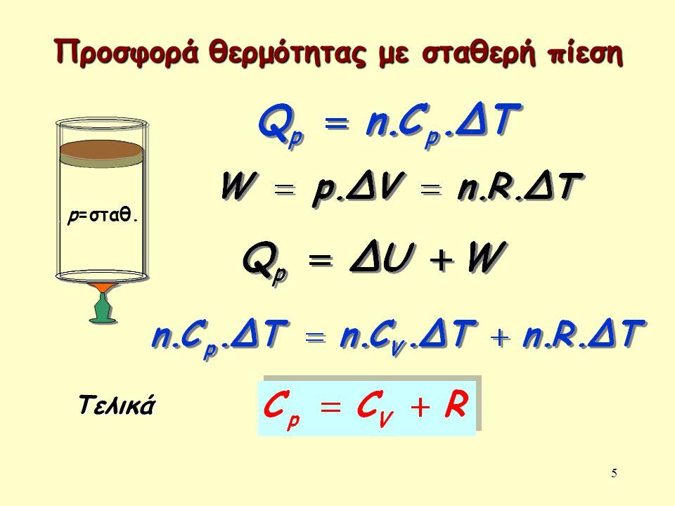 5 Προσφορά θερμότητας με σταθερή πίεση Τελικά p=σταθ.