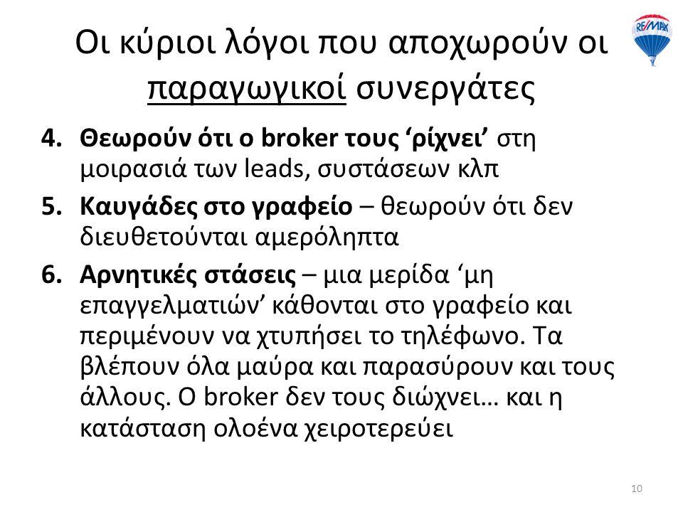 Οι κύριοι λόγοι που αποχωρούν οι παραγωγικοί συνεργάτες 4.Θεωρούν ότι ο broker τους 'ρίχνει' στη μοιρασιά των leads, συστάσεων κλπ 5.Καυγάδες στο γραφ