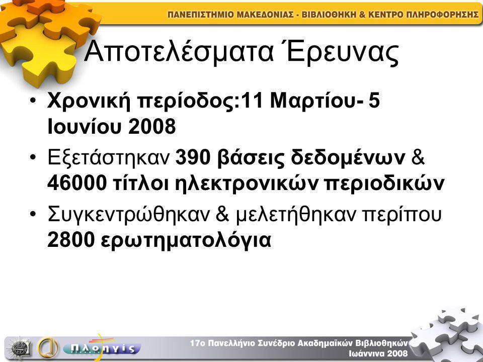 Αποτελέσματα Έρευνας Χρονική περίοδος:11 Μαρτίου- 5 Ιουνίου 2008 Εξετάστηκαν 390 βάσεις δεδομένων & 46000 τίτλοι ηλεκτρονικών περιοδικών Συγκεντρώθηκαν & μελετήθηκαν περίπου 2800 ερωτηματολόγια