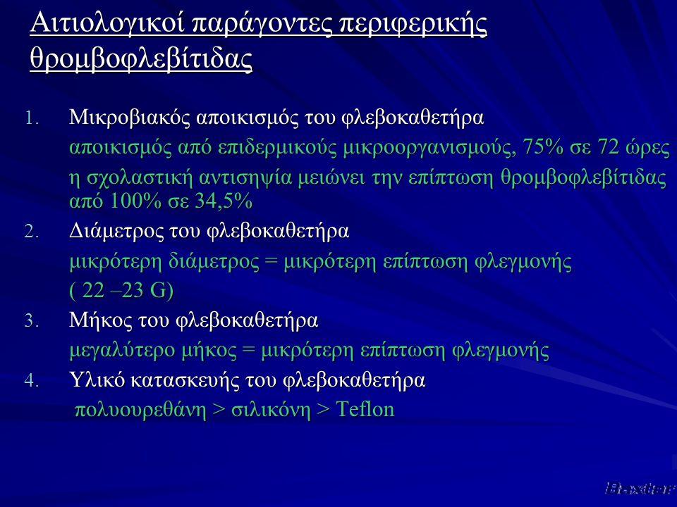 Αιτιολογικοί παράγοντες περιφερικής θρομβοφλεβίτιδας 1.