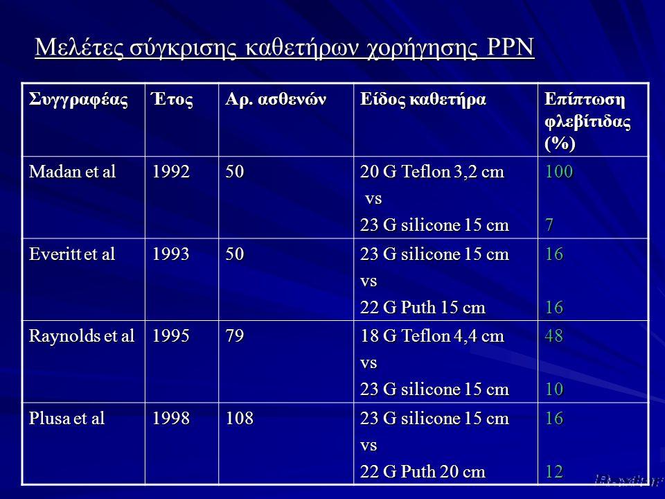 Μελέτες σύγκρισης καθετήρων χορήγησης PPN ΣυγγραφέαςΈτος Αρ.