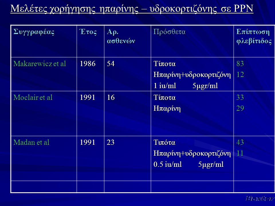 Μελέτες χορήγησης ηπαρίνης – υδροκορτιζόνης σε PPN ΣυγγραφέαςΈτος Αρ.