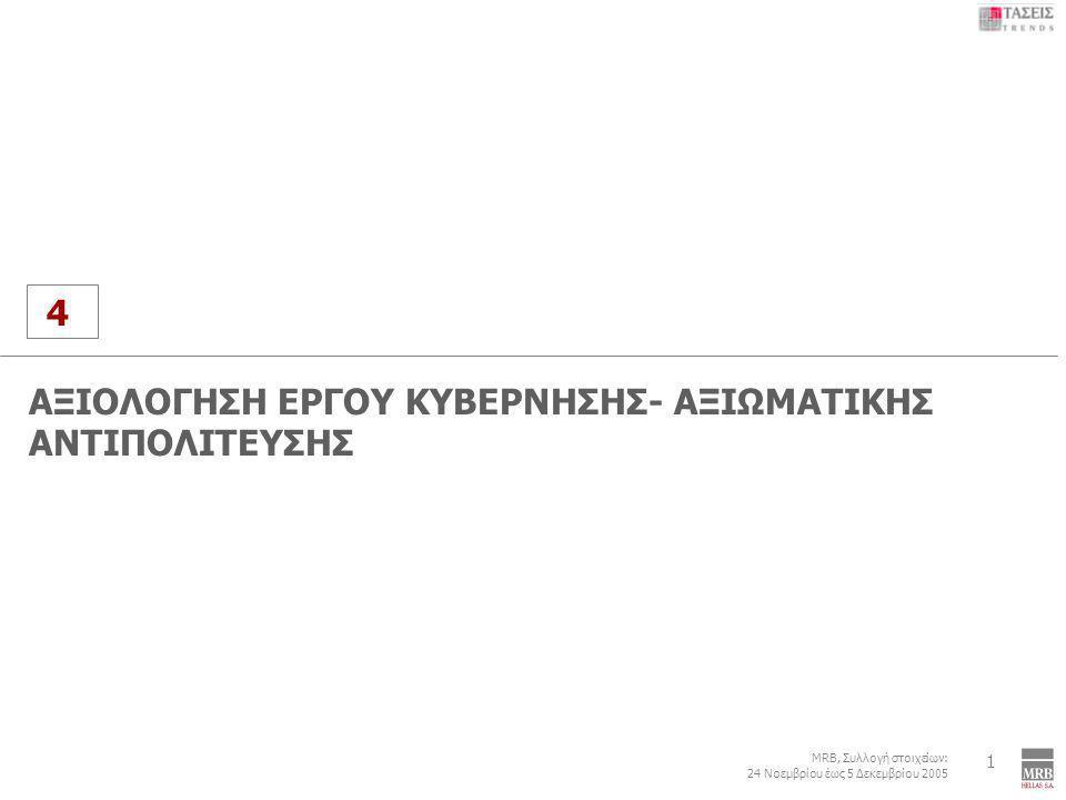 4 MRB, Συλλογή στοιχείων: 24 Νοεμβρίου έως 5 Δεκεμβρίου 2005 Αξιολόγηση έργου Κυβέρνησης & Αξιωματικής Αντιπολίτευσης 1 4 ΑΞΙΟΛΟΓΗΣΗ EΡΓΟΥ ΚΥΒΕΡΝΗΣΗΣ- ΑΞΙΩΜΑΤΙΚΗΣ ΑΝΤΙΠΟΛΙΤΕΥΣΗΣ