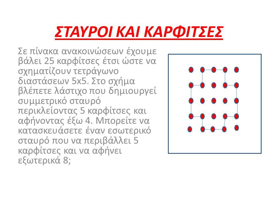 ΣΤΑΥΡΟΙ ΚΑΙ ΚΑΡΦΙΤΣΕΣ Σε πίνακα ανακοινώσεων έχουμε βάλει 25 καρφίτσες έτσι ώστε να σχηματίζουν τετράγωνο διαστάσεων 5x5. Στο σχήμα βλέπετε λάστιχο πο