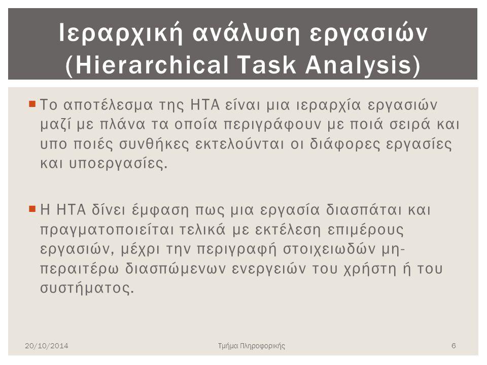 Ιεραρχική ανάλυση εργασιών (Hierarchical Τask Analysis)  Το αποτέλεσμα της ΗΤΑ είναι μια ιεραρχία εργασιών μαζί με πλάνα τα οποία περιγράφουν με ποιά