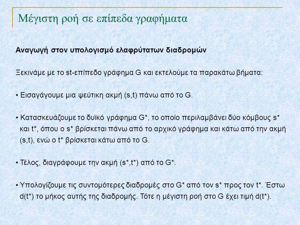 Μέγιστη ροή σε επίπεδα γραφήματα TexPoint fonts used in EMF.