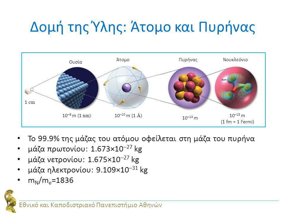 Δομή της Ύλης: Άτομο και Πυρήνας Το 99.9% της μάζας του ατόμου οφείλεται στη μάζα του πυρήνα μάζα πρωτονίου: 1.673×10 –27 kg μάζα νετρονίου: 1.675×10
