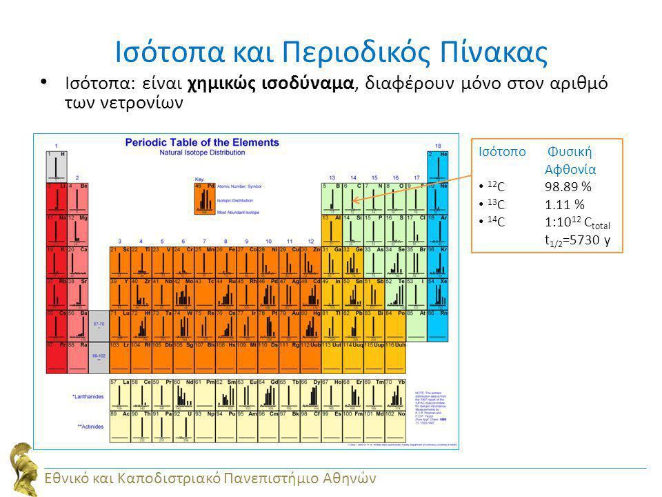 Ισότοπα και Περιοδικός Πίνακας Ισότοπα: είναι χημικώς ισοδύναμα, διαφέρουν μόνο στον αριθμό των νετρονίων Ισότοπο Φυσική Αφθονία 12 C98.89 % 13 C1.11