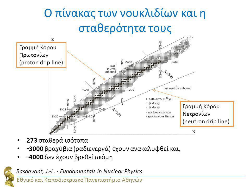 Ο πίνακας των νουκλιδίων και η σταθερότητα τους 273 σταθερά ισότοπα ~ 3000 βραχύβια (ραδιενεργά) έχουν ανακαλυφθεί και, ~ 4000 δεν έχουν βρεθεί ακόμη