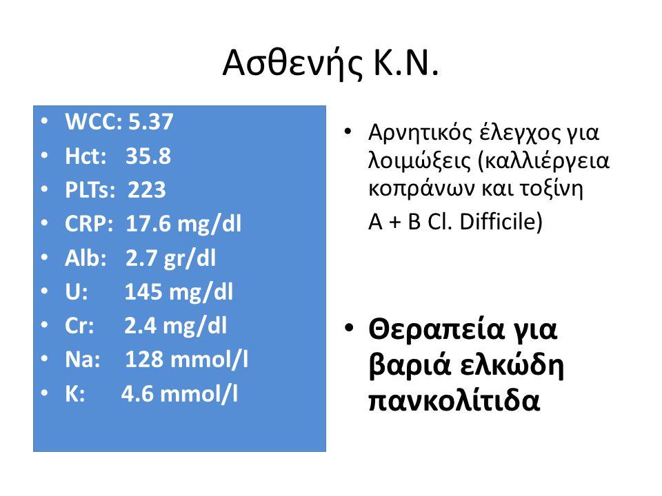 Ασθενής Κ.Ν. WCC: 5.37 Hct: 35.8 PLTs: 223 CRP: 17.6 mg/dl Alb: 2.7 gr/dl U: 145 mg/dl Cr: 2.4 mg/dl Na: 128 mmol/l K: 4.6 mmol/l Αρνητικός έλεγχος γι