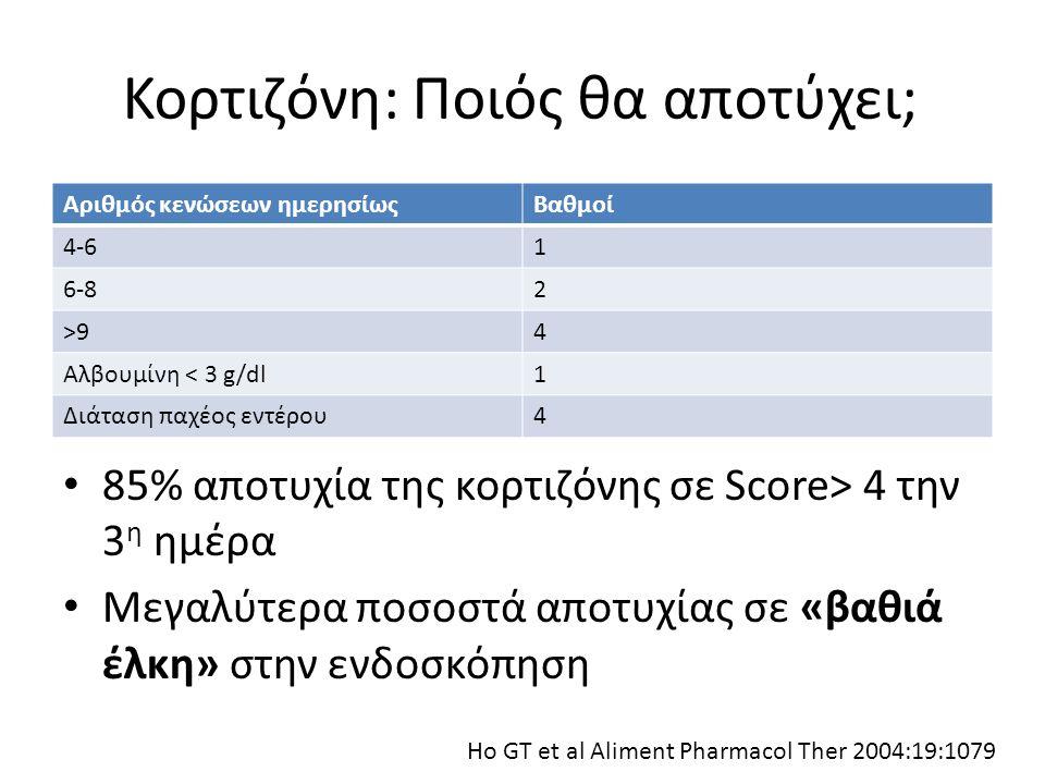 Κορτιζόνη: Ποιός θα αποτύχει; 85% αποτυχία της κορτιζόνης σε Score> 4 την 3 η ημέρα Μεγαλύτερα ποσοστά αποτυχίας σε «βαθιά έλκη» στην ενδοσκόπηση Αριθ