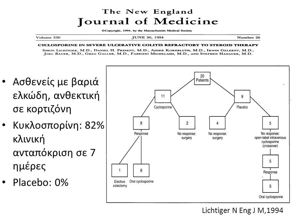 Ασθενείς με βαριά ελκώδη, ανθεκτική σε κορτιζόνη Κυκλοσπορίνη: 82% κλινική ανταπόκριση σε 7 ημέρες Placebo: 0% Lichtiger N Eng J M,1994