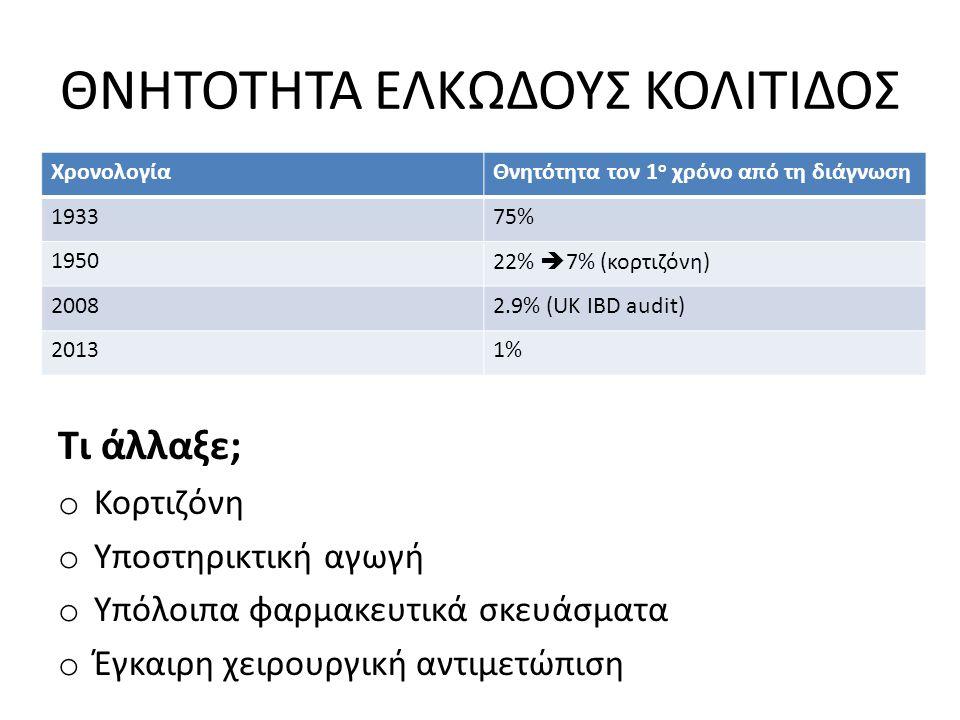 Ινφλίξιμαμπ 45 ασθενείς με οξεία, βαριά ελκώδη κολίτιδα, ανθεκτική σε κορτιζόνη (steroid resistant), έλαβαν 1 δόση Infliximab 5 mg/kg ή placebo Κολεκτομή: 7/24 (29%) ασθενείς σε Infliximab και 14/21 (67%) σε placebo (p = 0.017) μέσα σε 3 μήνες από την τυχαιοποίηση Jarnerot G et al Gastroenterology 2005:128:1805