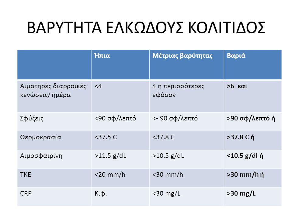ΕΛΚΩΔΗΣ ΚΟΛΙΤΙΔΑ:ΘΕΡΑΠΕΙΑ Βασικό ερώτημα : Εισαγωγή στο νοσοκομείο ή όχι Truelove and Witts index o Αιματηρές διαρροϊκές κενώσεις ≥6/ ημερησίως o Ταχυκαρδία, Σφύξεις >90/λεπτό o Πυρετός, θ>37.8 °C o Αναιμία, Hb 30 mm/h 15% των ασθενών θα έχουν τουλάχιστον 1 επεισόδιο βαριάς ελκώδους κολίτιδος κάποια στιγμή στη ζωή τους Truelove and Witts, BMJ,1955
