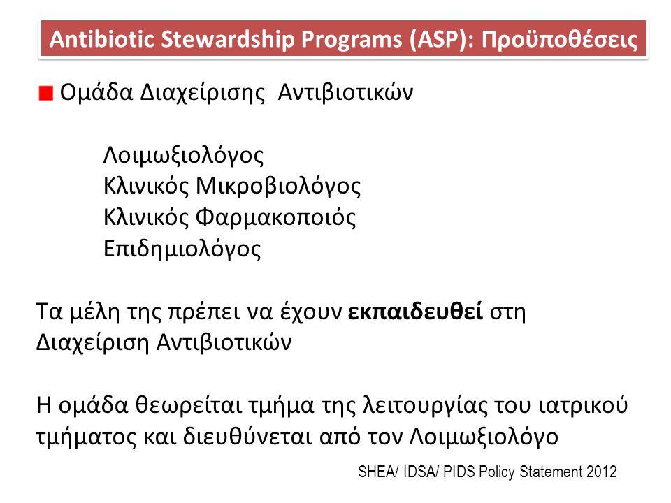Antibiotic Stewardship Programs (ASP): Προϋποθέσεις Ομάδα Διαχείρισης Αντιβιοτικών Λοιμωξιολόγος Κλινικός Μικροβιολόγος Κλινικός Φαρμακοποιός Επιδημιο