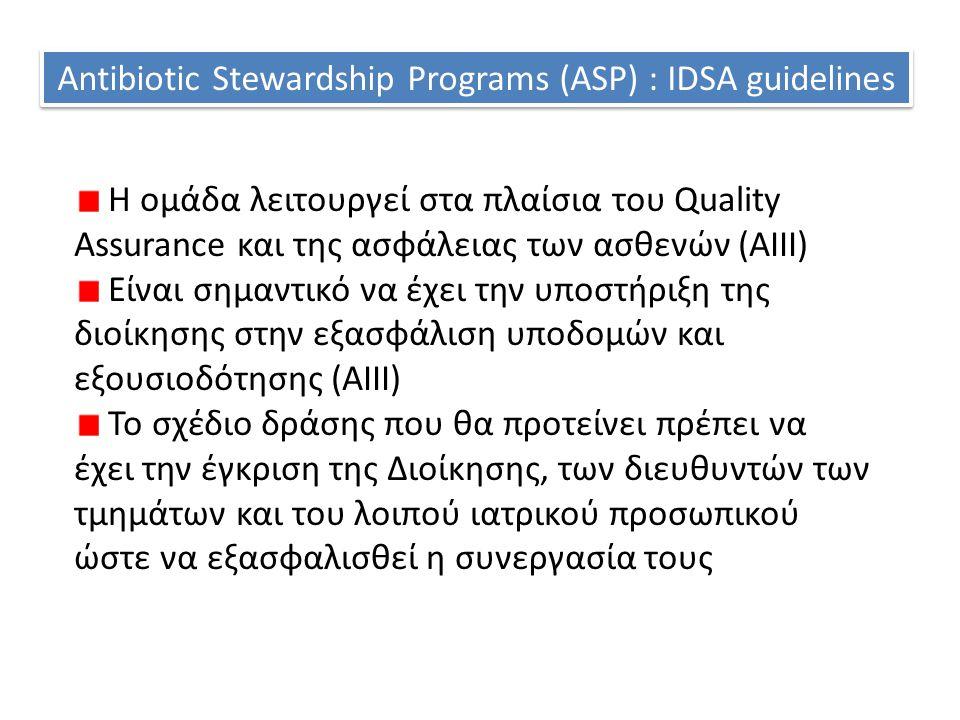 Η ομάδα λειτουργεί στα πλαίσια του Quality Assurance και της ασφάλειας των ασθενών (ΑΙΙΙ) Είναι σημαντικό να έχει την υποστήριξη της διοίκησης στην εξ
