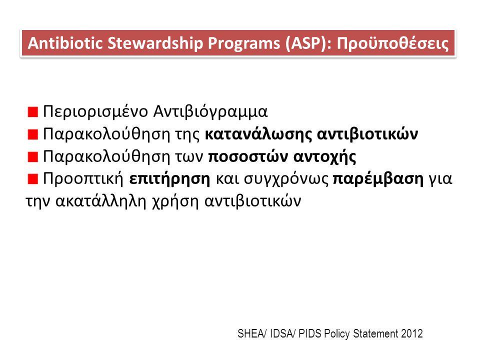 Antibiotic Stewardship Programs (ASP): Προϋποθέσεις Περιορισμένο Αντιβιόγραμμα Παρακολούθηση της κατανάλωσης αντιβιοτικών Παρακολούθηση των ποσοστών α