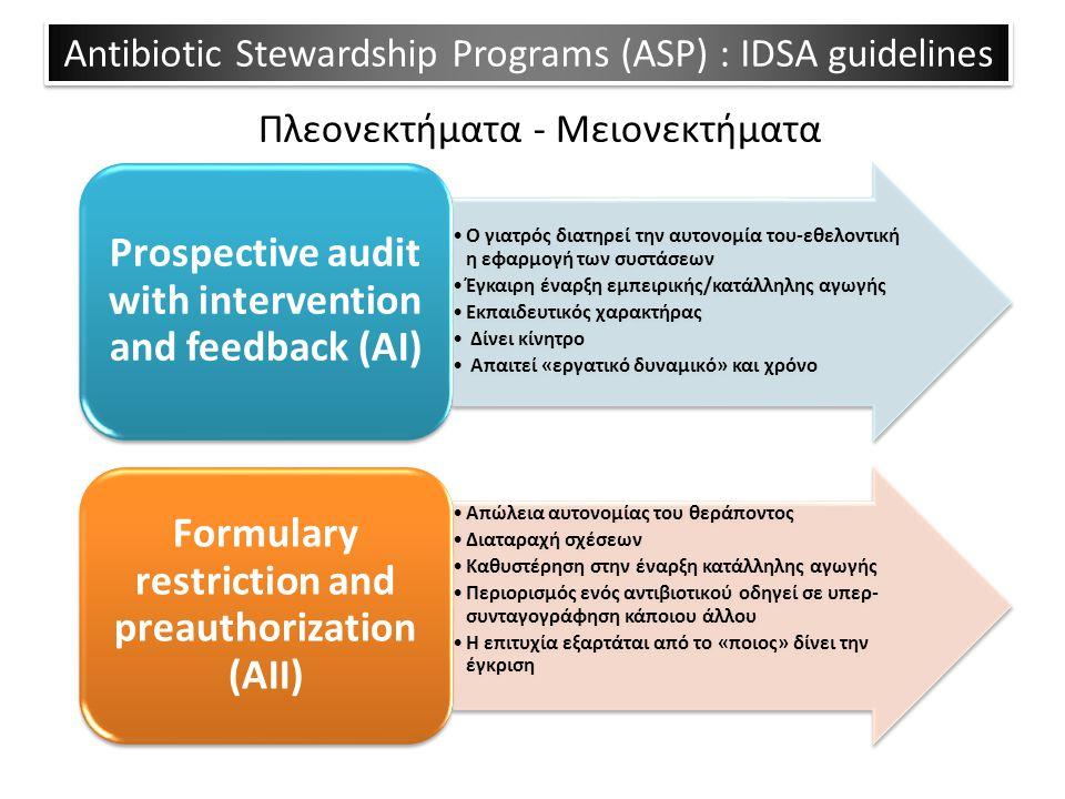 Antibiotic Stewardship Programs (ASP) : IDSA guidelines Πλεονεκτήματα - Μειονεκτήματα