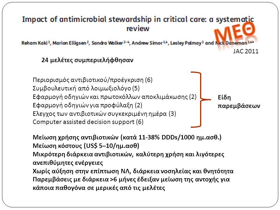 24 μελέτες συμπεριελήφθησαν Περιορισμός αντιβιοτικού/προέγκριση (6) Συμβουλευτική από λοιμωξιολόγο (5) Εφαρμογή οδηγιών και πρωτοκόλλων αποκλιμάκωσης