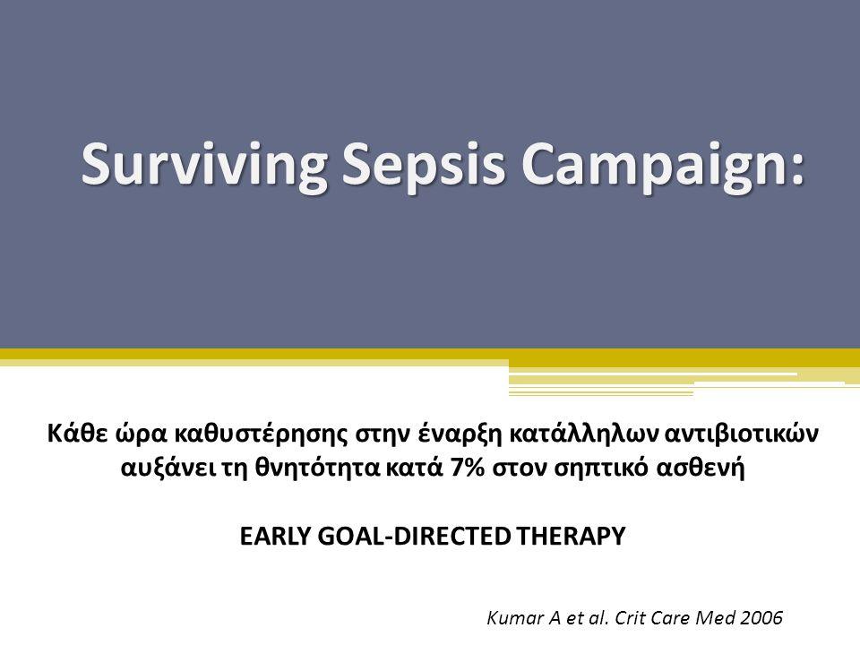 Surviving Sepsis Campaign: Κάθε ώρα καθυστέρησης στην έναρξη κατάλληλων αντιβιοτικών αυξάνει τη θνητότητα κατά 7% στον σηπτικό ασθενή EARLY GOAL-DIREC
