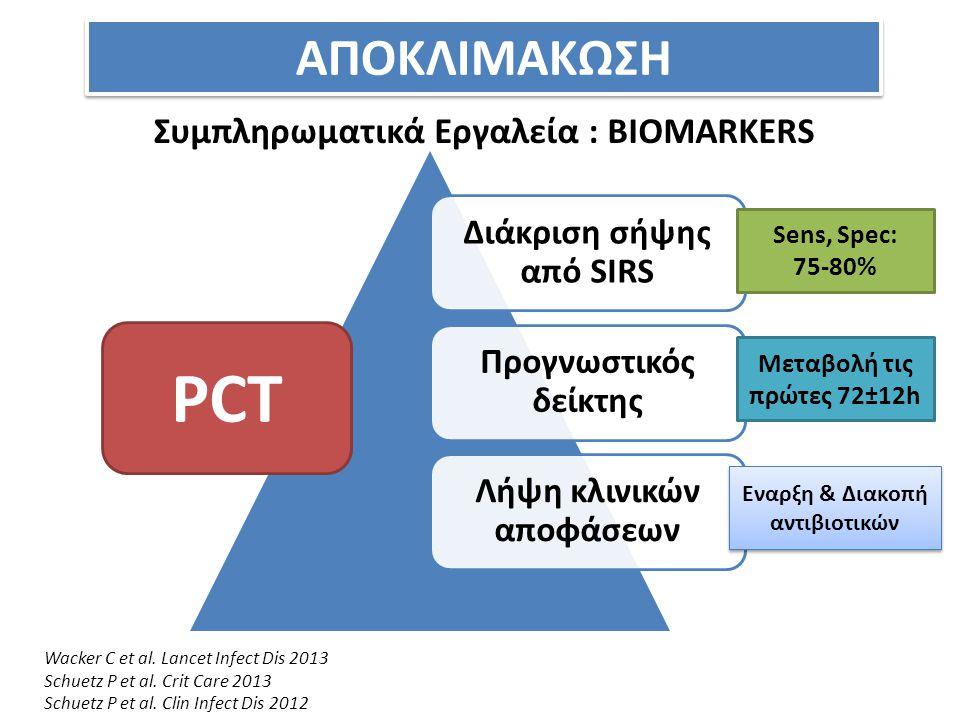 Συμπληρωματικά Εργαλεία : BIOMARKERS ΑΠΟΚΛΙΜΑΚΩΣΗ Wacker C et al. Lancet Infect Dis 2013 Schuetz P et al. Crit Care 2013 Schuetz P et al. Clin Infect