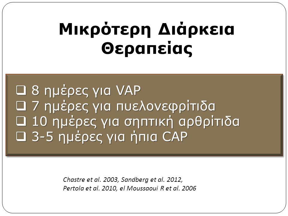 Μικρότερη Διάρκεια Θεραπείας  8 ημέρες για VAP  7 ημέρες για πυελονεφρίτιδα  10 ημέρες για σηπτική αρθρίτιδα  3-5 ημέρες για ήπια CAP Chastre et a