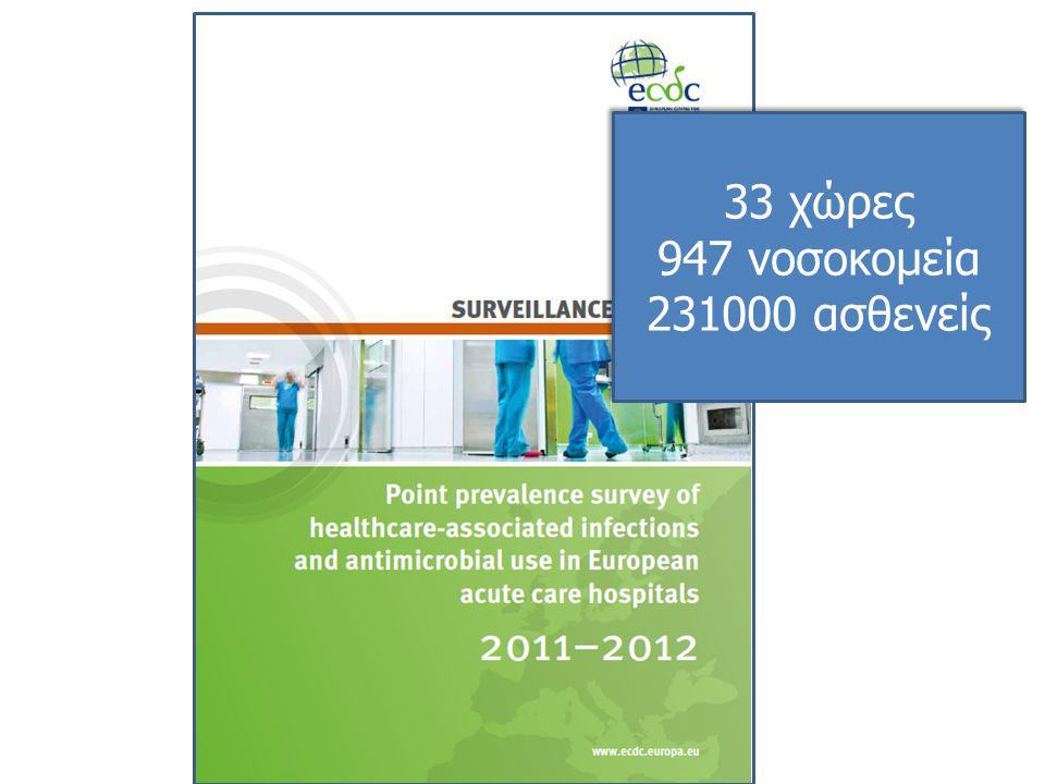 33 χώρες 947 νοσοκομεία 231000 ασθενείς 33 χώρες 947 νοσοκομεία 231000 ασθενείς