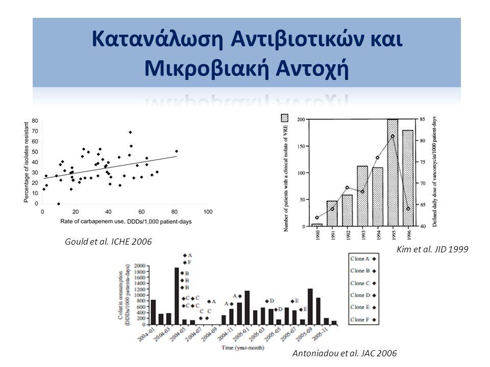Antoniadou et al. JAC 2006 Gould et al. ICHE 2006 Kim et al. JID 1999