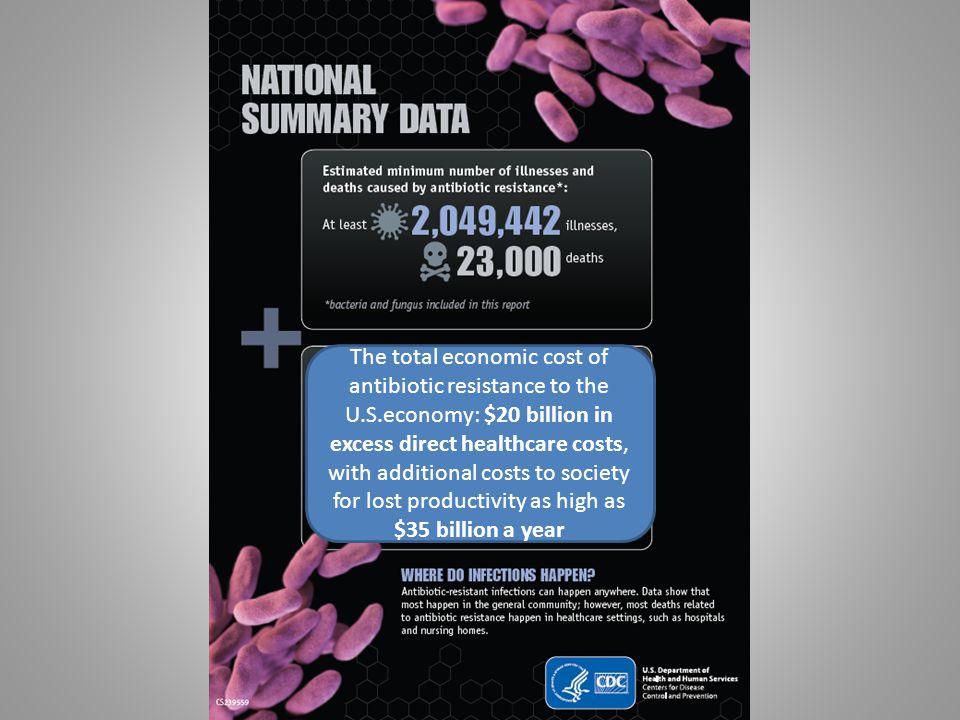 Antibiotic Stewardship Programs (ASP): Προϋποθέσεις Περιορισμένο Αντιβιόγραμμα Παρακολούθηση της κατανάλωσης αντιβιοτικών Παρακολούθηση των ποσοστών αντοχής Προοπτική επιτήρηση και συγχρόνως παρέμβαση για την ακατάλληλη χρήση αντιβιοτικών SHEA/ IDSA/ PIDS Policy Statement 2012