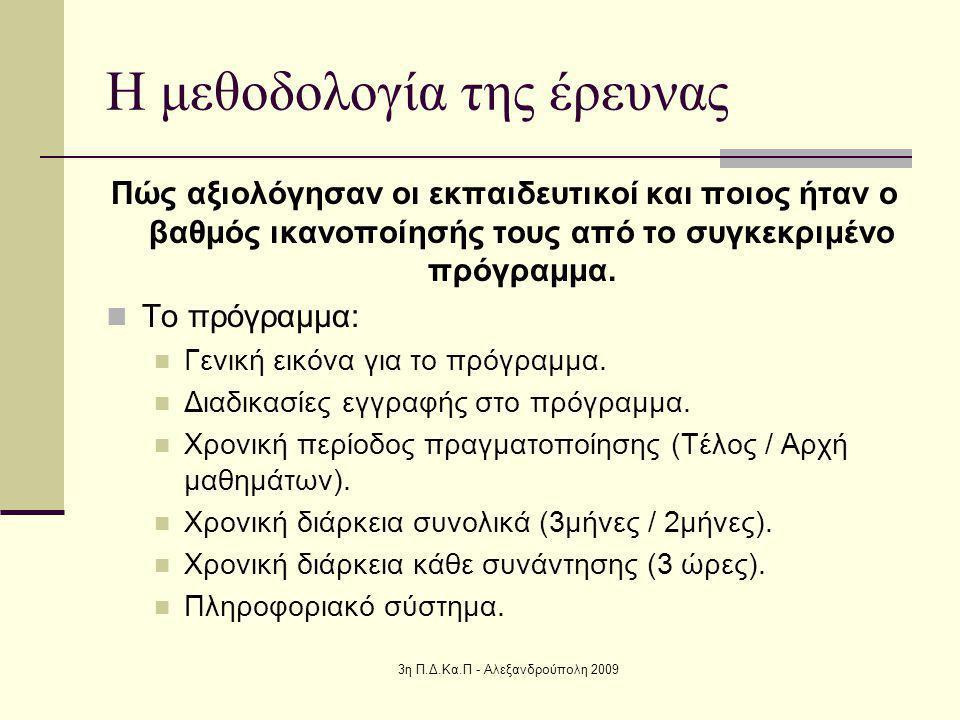 3η Π.Δ.Κα.Π - Αλεξανδρούπολη 2009 Η μεθοδολογία της έρευνας Πώς αξιολόγησαν οι εκπαιδευτικοί και ποιος ήταν ο βαθμός ικανοποίησής τους από το συγκεκριμένο πρόγραμμα.