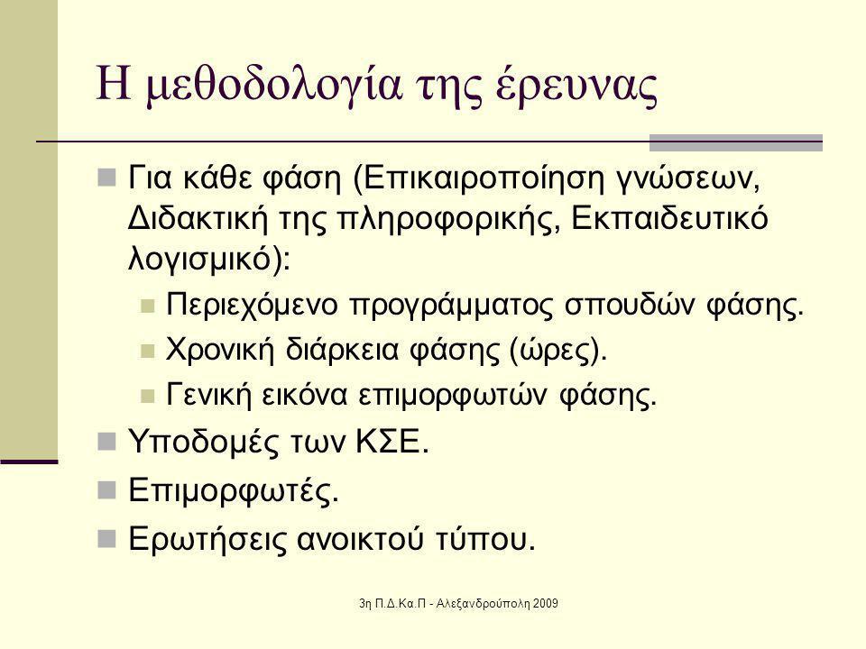 3η Π.Δ.Κα.Π - Αλεξανδρούπολη 2009 Η μεθοδολογία της έρευνας Για κάθε φάση (Επικαιροποίηση γνώσεων, Διδακτική της πληροφορικής, Εκπαιδευτικό λογισμικό): Περιεχόμενο προγράμματος σπουδών φάσης.