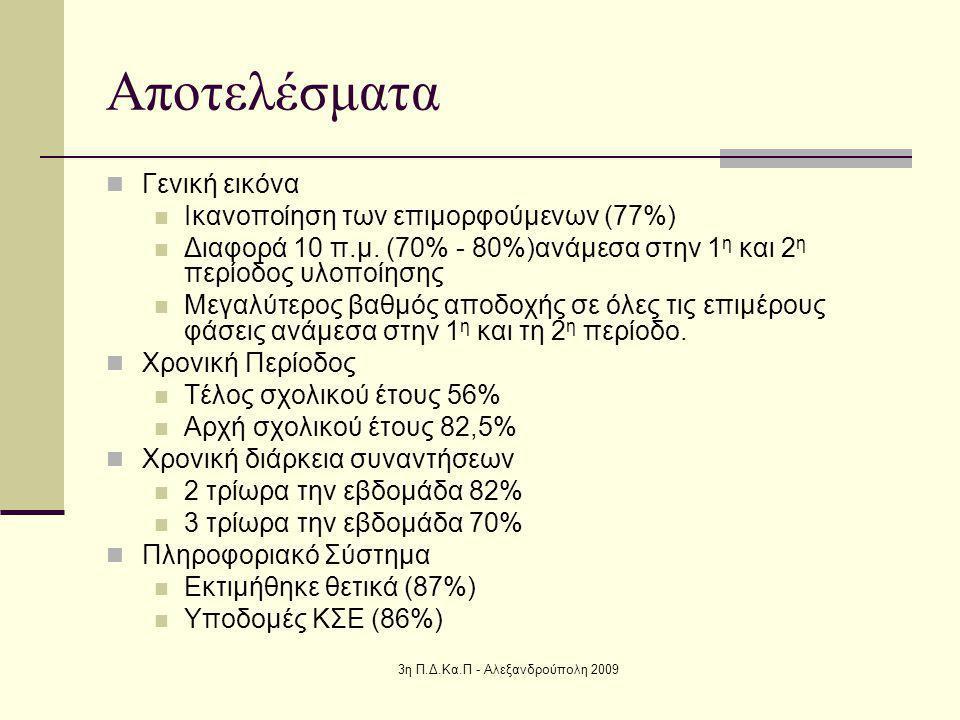 3η Π.Δ.Κα.Π - Αλεξανδρούπολη 2009 Αποτελέσματα Γενική εικόνα Ικανοποίηση των επιμορφούμενων (77%) Διαφορά 10 π.μ.