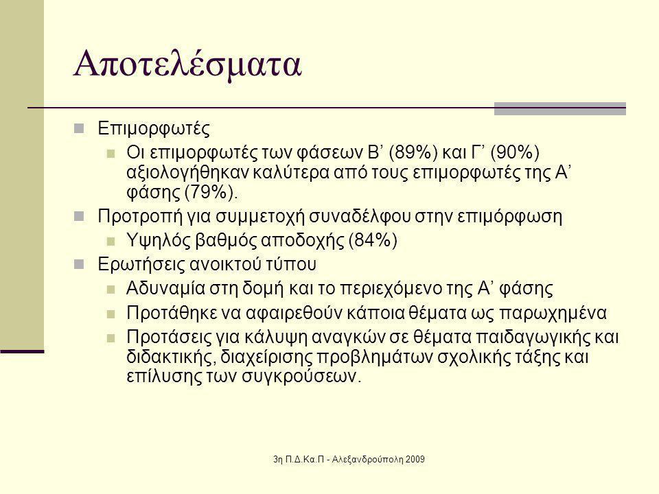 3η Π.Δ.Κα.Π - Αλεξανδρούπολη 2009 Αποτελέσματα Επιμορφωτές Οι επιμορφωτές των φάσεων Β' (89%) και Γ' (90%) αξιολογήθηκαν καλύτερα από τους επιμορφωτές της Α' φάσης (79%).