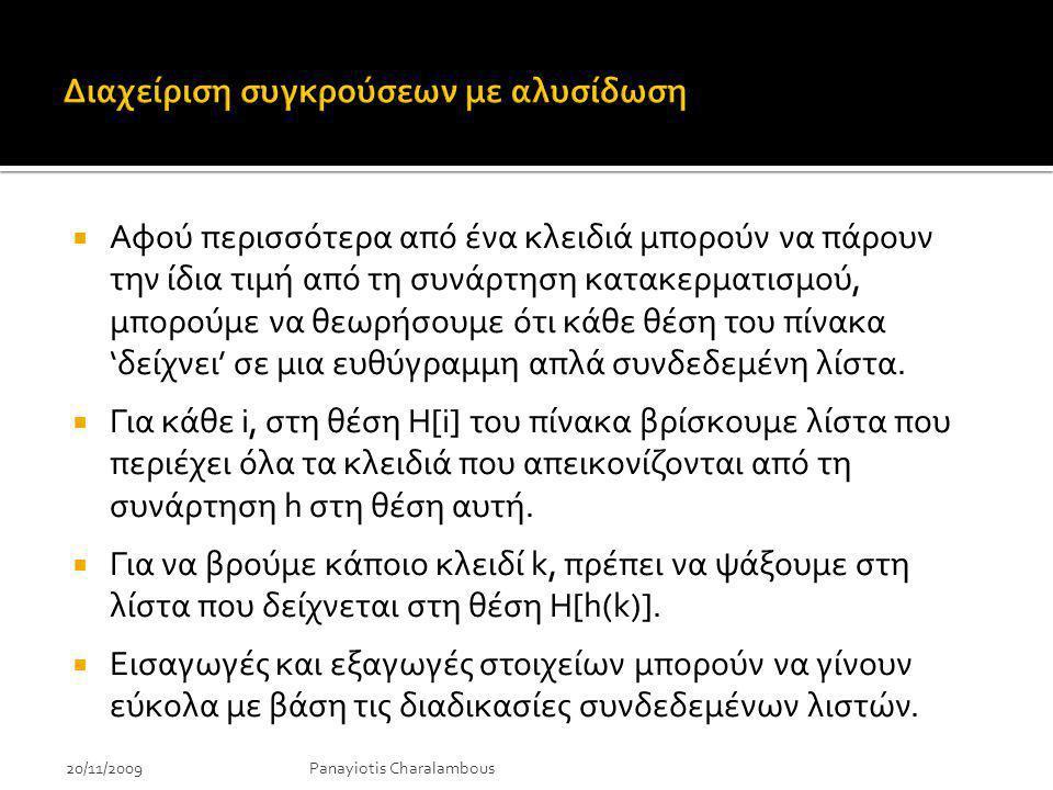 20/11/2009Panayiotis Charalambous 0 1 2 3 4 5 6 7 8 9 10 hsize = 11 34 67 46 114 26 17 85 34 Εισαγωγή: 17 85 114264667